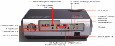 Acer P7290 Projectors  connections