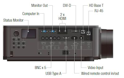 CP-WX9210 Projectors  connections