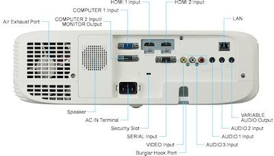 Panasonic PT-VZ570a Projectors  connections