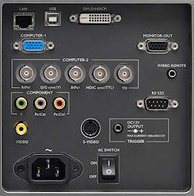 BenQ PW9500 Projectors  connections