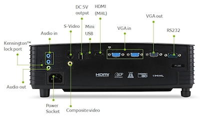 Acer P1285 Projectors  connections