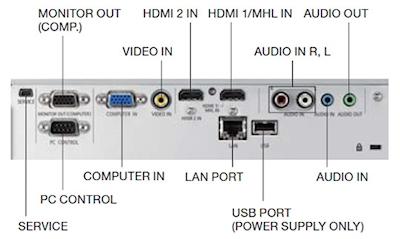 U321hig Projectors  connections