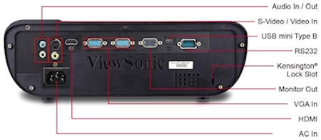 Viewsonic PJD5155 Projectors  connections