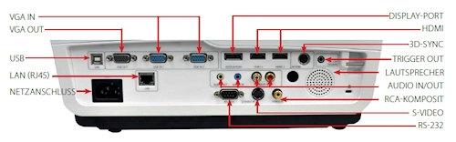 EIKI EK-400x Projectors  connections