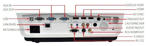 EIKI EK-402u Projectors  connections