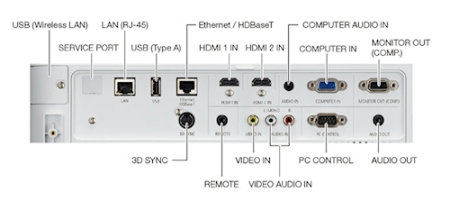 NEC P452h Projectors  connections