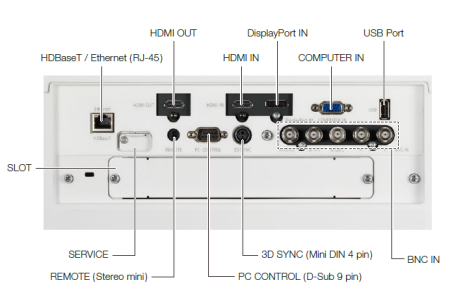 PX803ul Projectors  connections