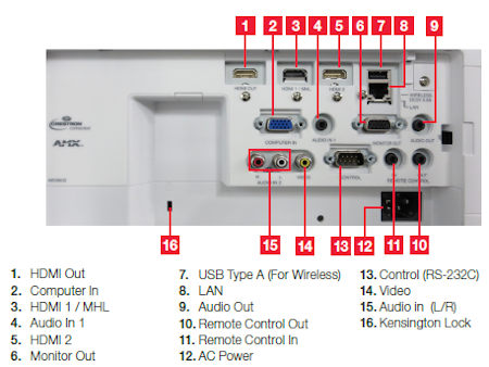 CP-WX5500 Projectors  connections