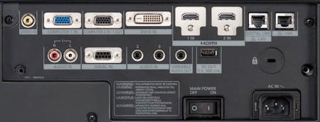Panasonic PT-RZ575b Projectors  connections