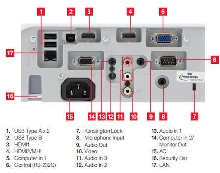 Hitachi CP-WX4042wn Projectors  connections
