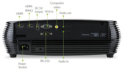 Acer P1186 Projectors  connections