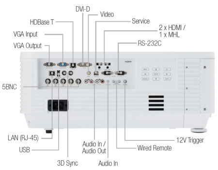 Hitachi LP-WU6600 Projectors  connections