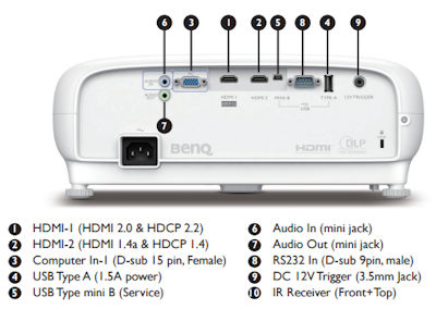 BenQ W1700 Projectors  connections