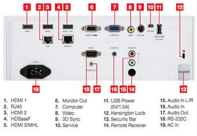 Hitachi LP-WU6500 Projectors  connections