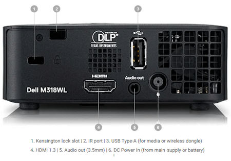 Dell M318wl Projectors  connections