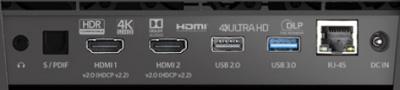 UHL55 Projectors  connections