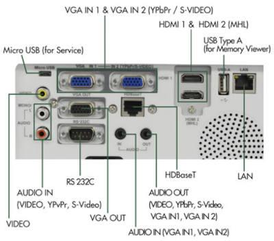 EK-355u Projectors  connections