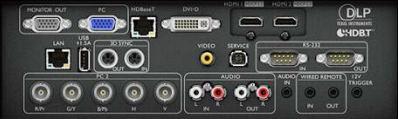 LU9245 Projectors  connections