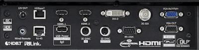 ZU860 Projectors  connections