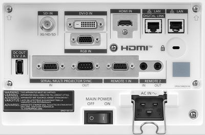PT-MZ10K Projectors  connections