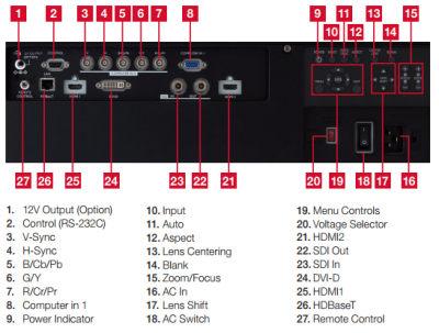 MP-WU9101b Projectors  connections